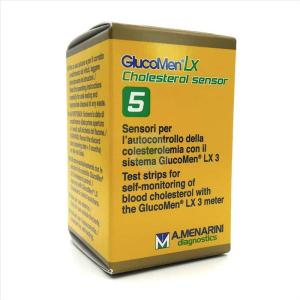 glucomen lx cholesterol sensor